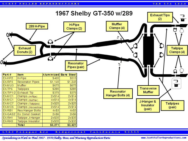 1967 Shelby Gt 350 W 289 Exhaust
