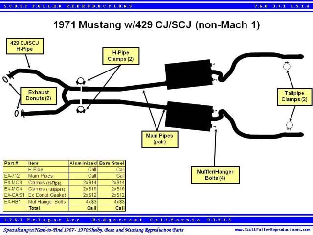 1971 Mustang W 429 Cj Scj Non Mach 1 Exhaust
